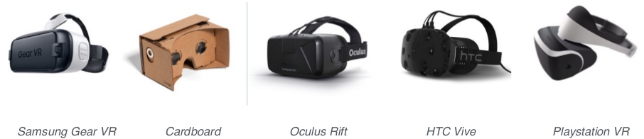 VR bril om virtual reality software te zien